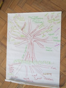 Engaging stakeholders tree poster